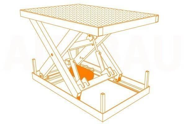 Подъемный стол AUSBAU-SL (гидравлический ножничный подъемник)